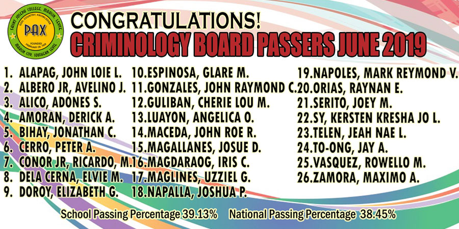 Criminology Board Passers June 2019