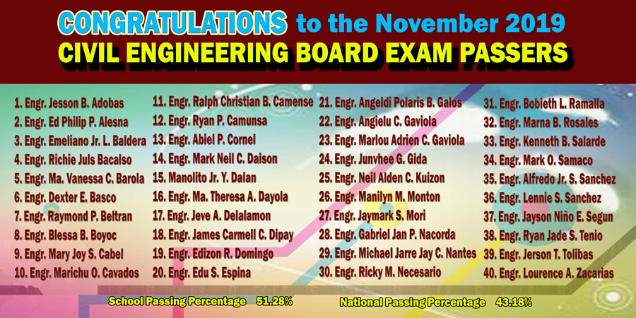 November 2019 CE Board Exam Passers